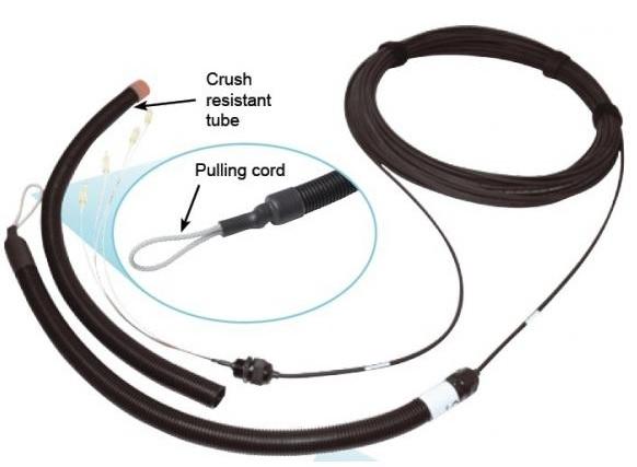 Prefab Kabel Multimode OM3